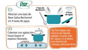 base salsa bechamel uso